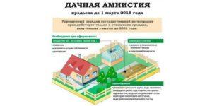 Как получить земельный участок? Правила и порядок получения участка