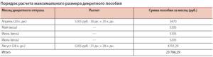Декретные выплаты 2016: порядок и условия их начисления