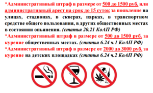 Распитие спиртных напитков в общественном месте. Какое наказание за распитие спиртных напитков в общественном месте?