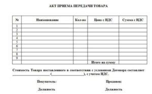 Акт приема – передачи товара: Образец акта и его содержание
