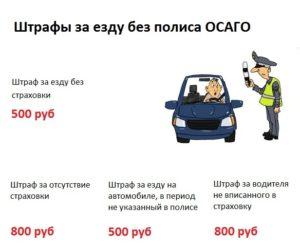 Какой штраф водителю за езду без страховки ОСАГО?