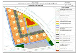 Проект межевания квартала и территории: Основы межевания и правила проекта