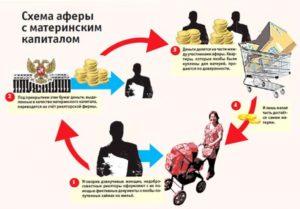 Аферы с материнским капиталом