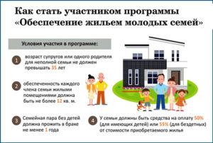 """На какую помощь от государства может рассчитывать молодая семья? ? <помощь молодым семьям>"""" width=""""300″ height=""""202″ class=""""alignleft size-medium"""" /></p><p>Молодые люди, которые только начали семейную жизнь, не всегда могут позволить себе сразу приобрести квартиру. Но благодаря государственной поддержке и региональным программам существует возможность обзавестись собственной недвижимостью на специальных условиях.</p><p> Чтобы претендовать на помощь от государства, необходимо знание действующих законов и правил получения льгот. Помимо действующей на всей территории РФ программы субсидии молодым семьям, существуют и другие меры поддержки, которые позволяют сохранить часть семейного дохода.</p><p>Программа государственной поддержки разработана с учетом защиты супругов с небольшими доходами и детей, для снижения финансовой нагрузки. Помощь выражается как в денежных выплатах, так и в мерах социальной поддержки.</p><p> Некоторые льготы имеют адресный характер и применяются только к семьям с минимальными прожиточными доходами, что должно подтверждаться соответствующими документами.</p><p> На федеральном уровне имеют право получить льготы:</p><ul><li>Пособие при рождении ребенка (разовое) – фиксированная сумма выплат, которая не зависит от места работы родителей.</li><li>Ежемесячное пособие детям до 1,5 лет – если родитель работал, то сумма помощи составляет 40% от зарплаты, а безработному супругу установлены минимальные размеры выплат, гарантированные государством.</li><li>Бесплатные лекарства – льгота до достижения ребенком 3 лет, а при заболеваниях, требующих серьезного лечения, льгота продляется до пятнадцатилетнего возраста.</li><li>Материнский капитал, сумма которого ежегодна индексируется.</li><li>Питание с молочной кухни.</li><li>«Молодая семья» – обеспечение жильем.</li><li>Целевая субсидия молодым супругам для приобретения недвижимости.</li></ul><p>В регионах действуют программы дополнительной поддержки. Денежные выплаты, социальные льготы и пособия зависят от раз"""
