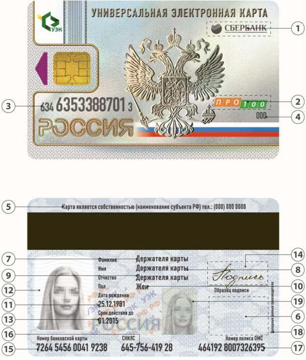 электронная карта гражданина рф